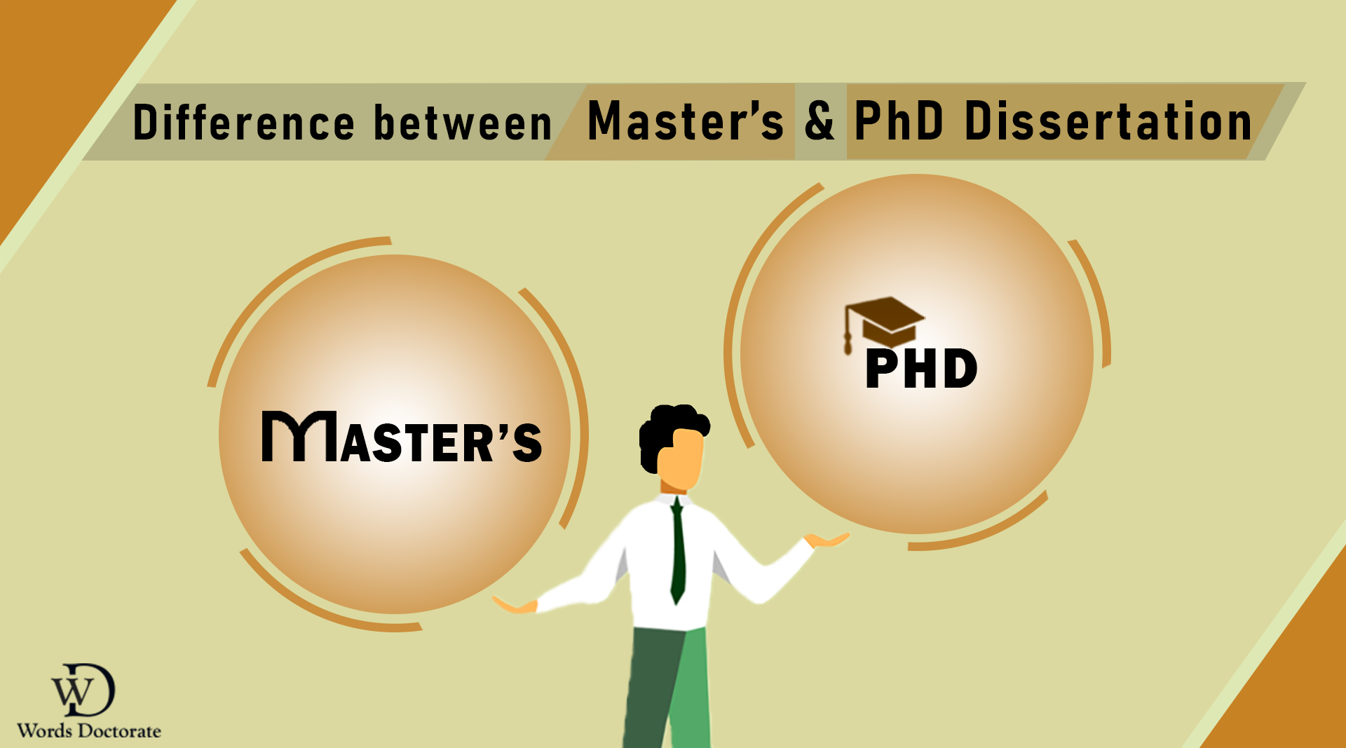 Dissertation vs Thesis: The Differences that Matter