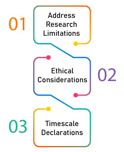 Data Analysis Proceedings - Words Doctorate