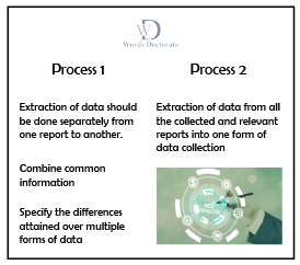 Data Extraction