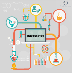 Identify a Research Field