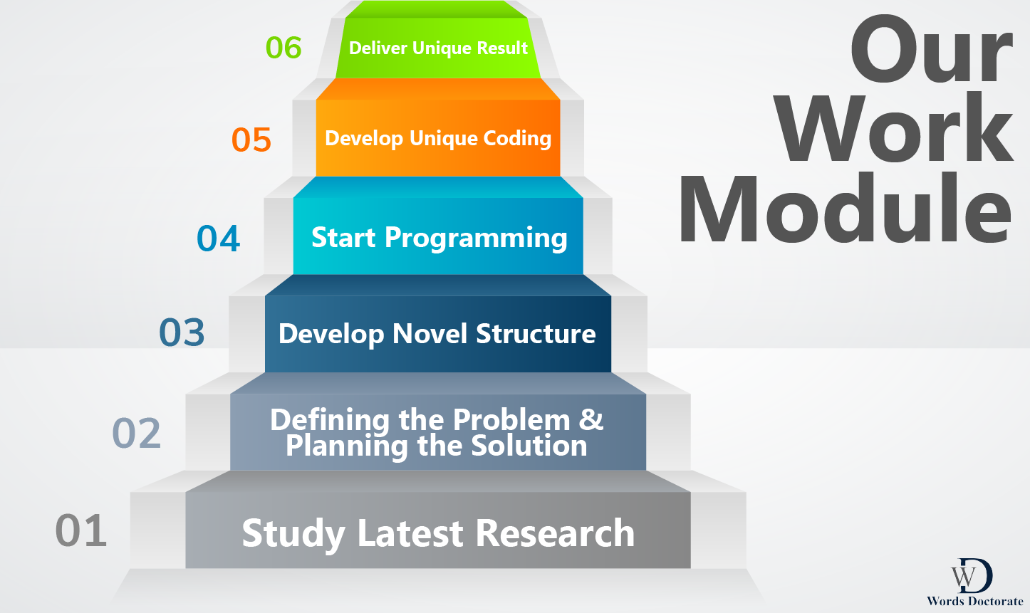 Our work module - Words Doctorate